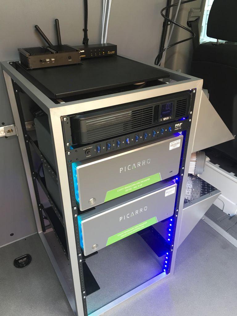 mobile emissions lab
